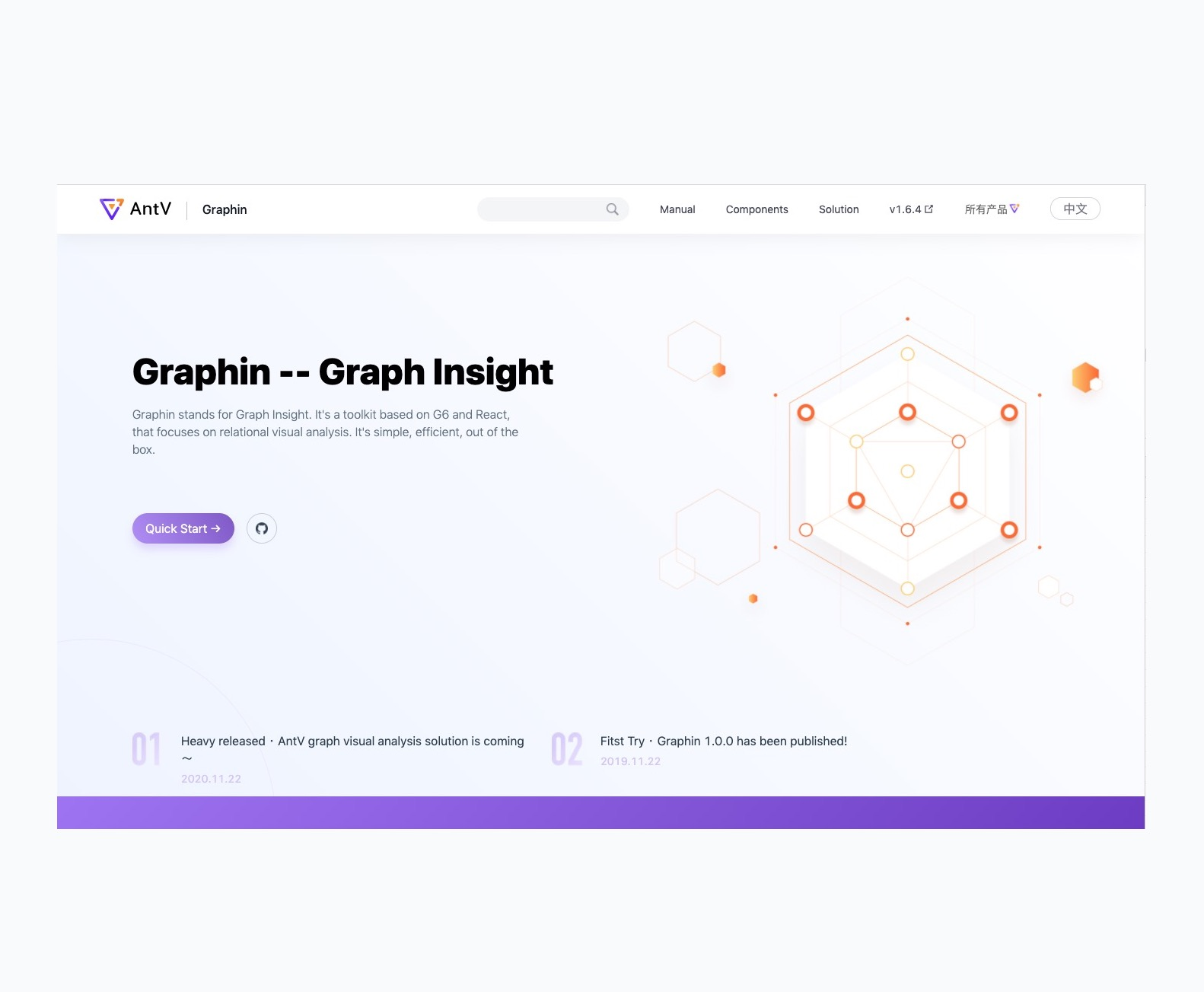 Graphin 图可视分析组件