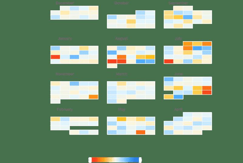 Calendar Heatmap