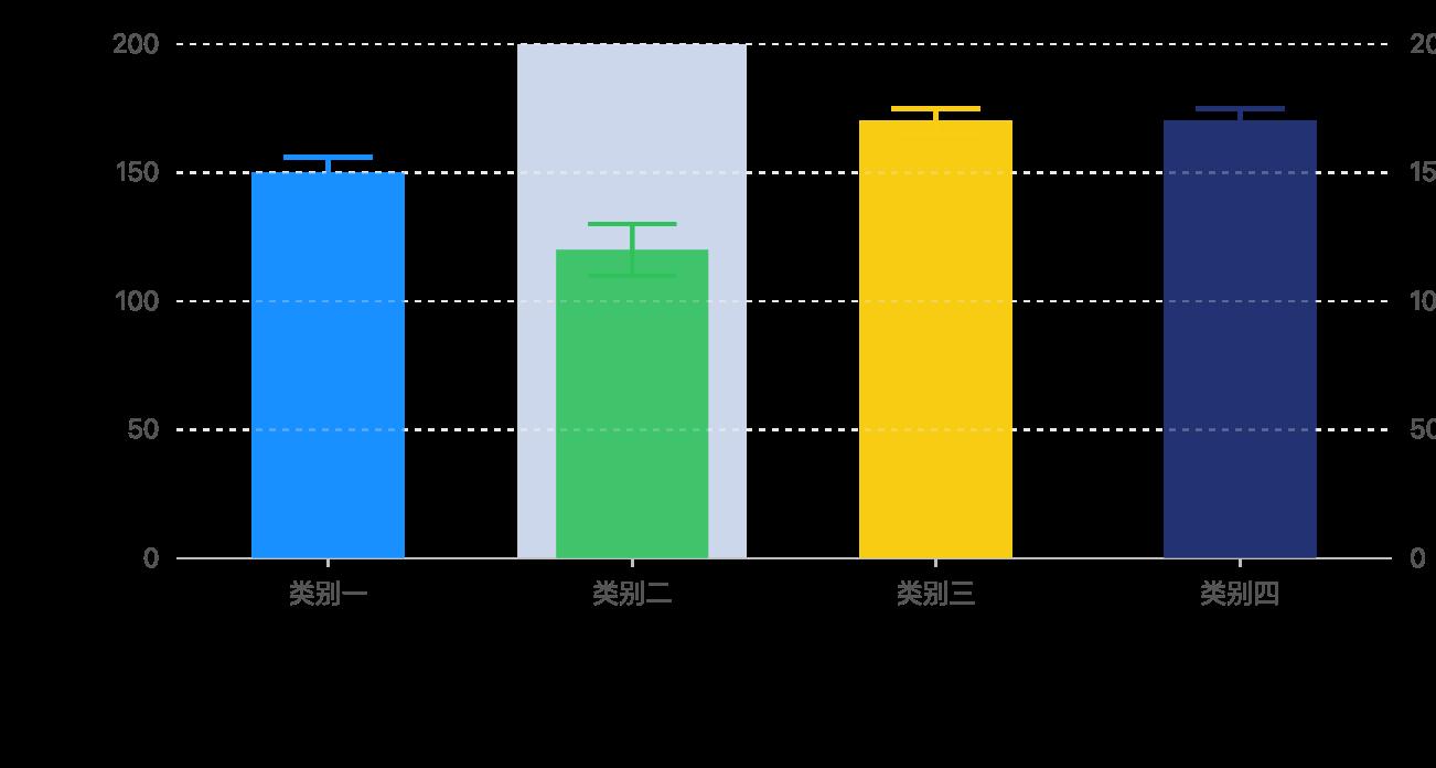 error column chart