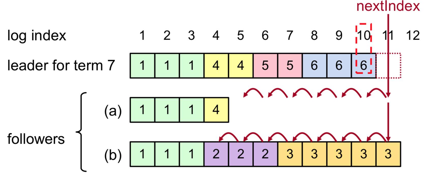 log-replication-2.png | left | 400x150