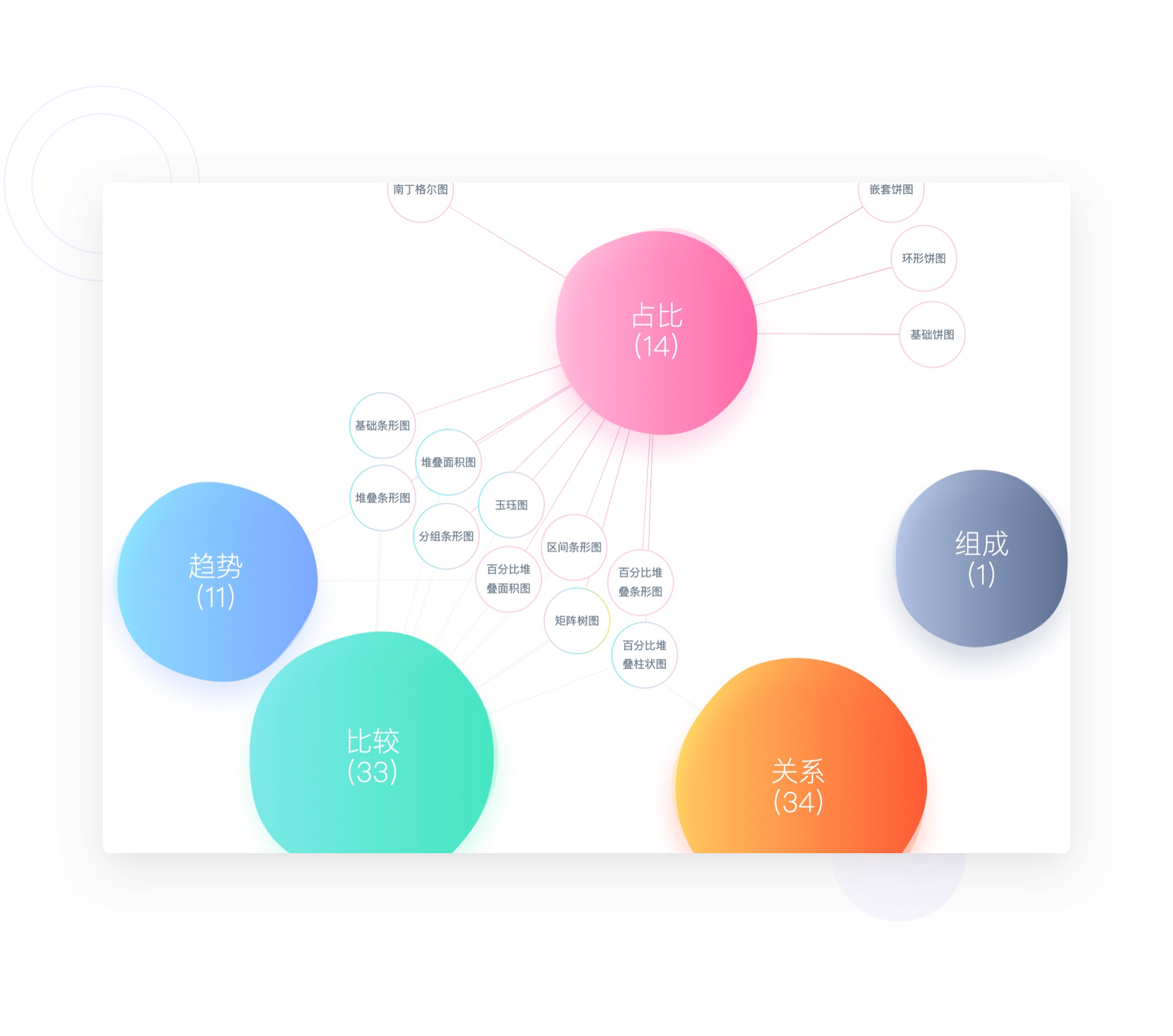 Interactive Decision Graph Powered by G6