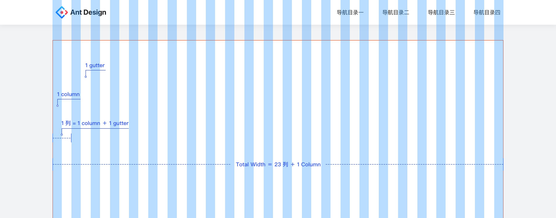 栅格 layout