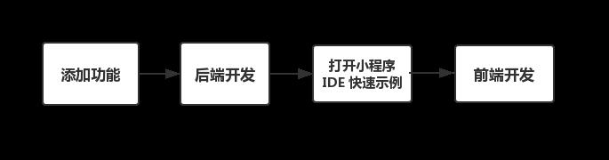 未命名文件 (12).png