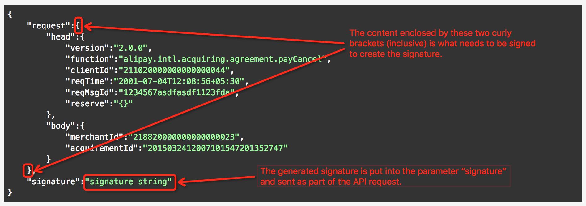 Alipay Documentation Digital Signature