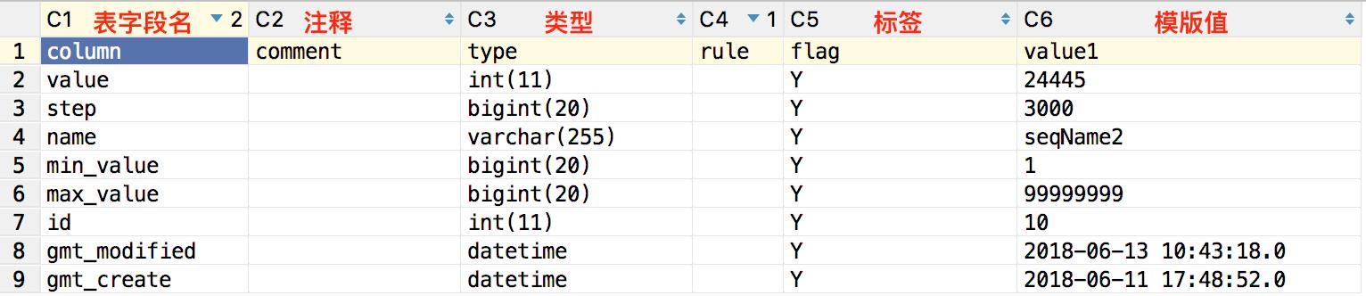 数据表模型样例.png